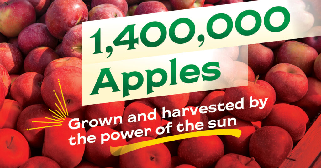 Chiles Family Orchards can grow and harvest 1,400,000 apples with the power of the sun.